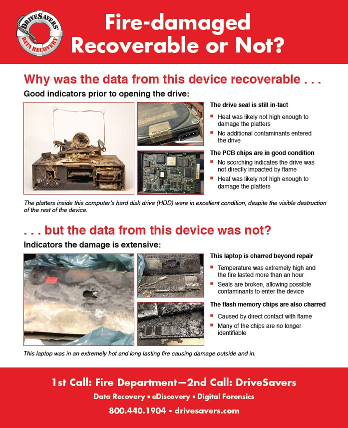 Fire damage: recoverable or not?