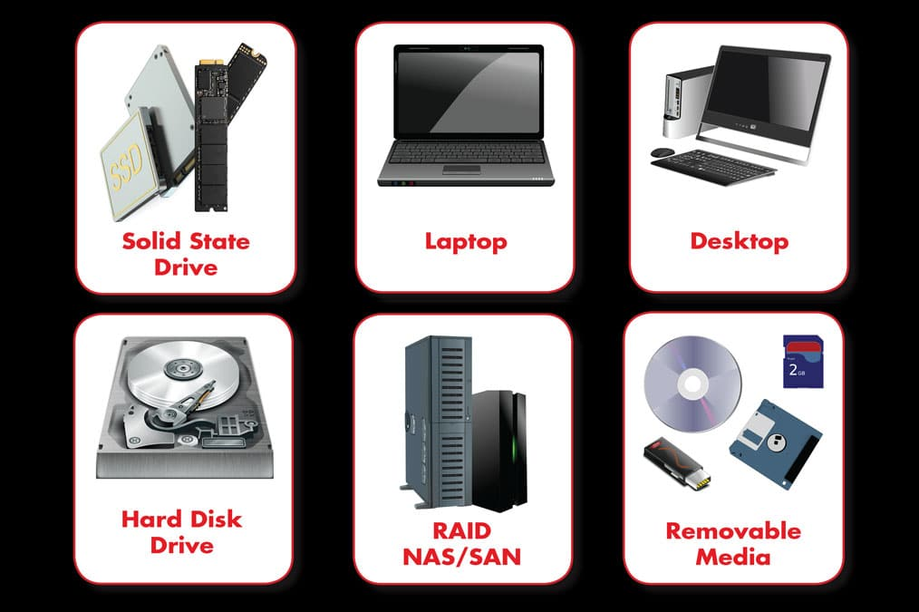 Types Of Backup Devices